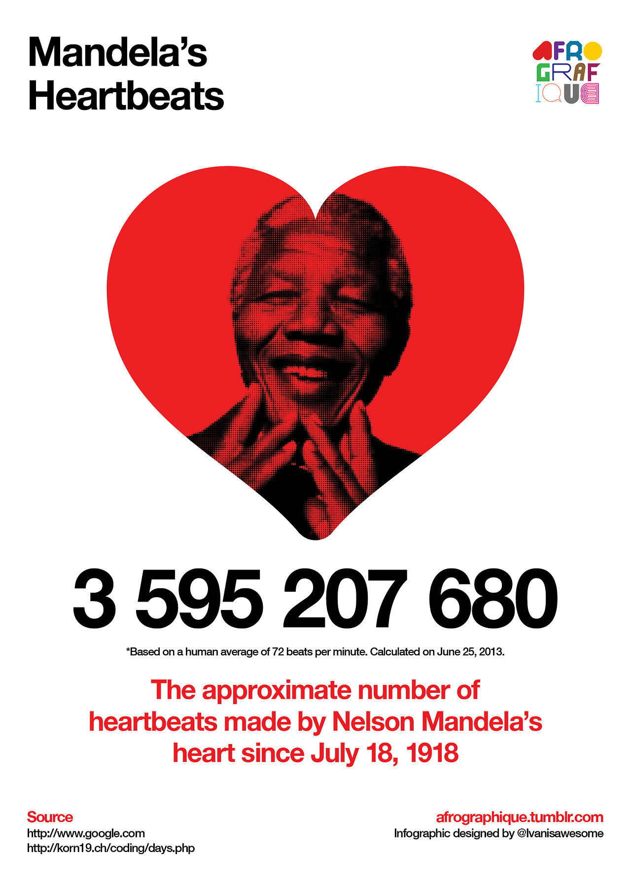 Mandela's Heart Beats